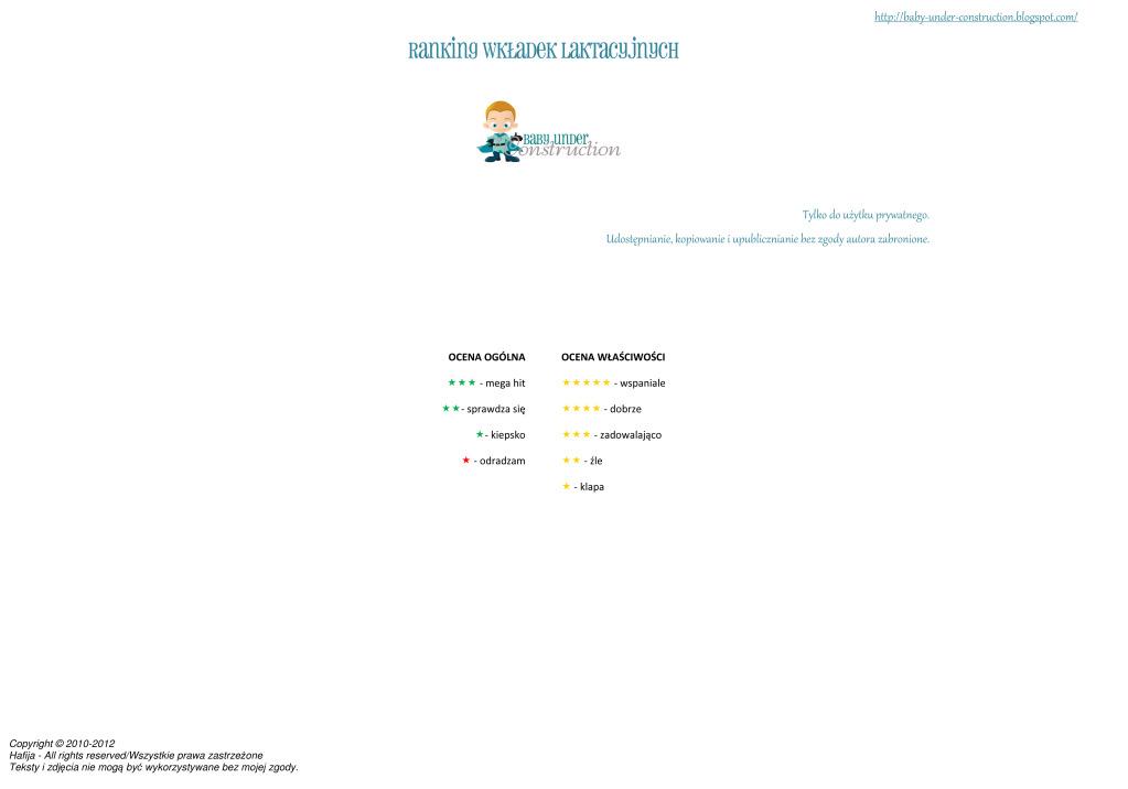 Ranking wkładek laktacyjnych - www.hafija.pl